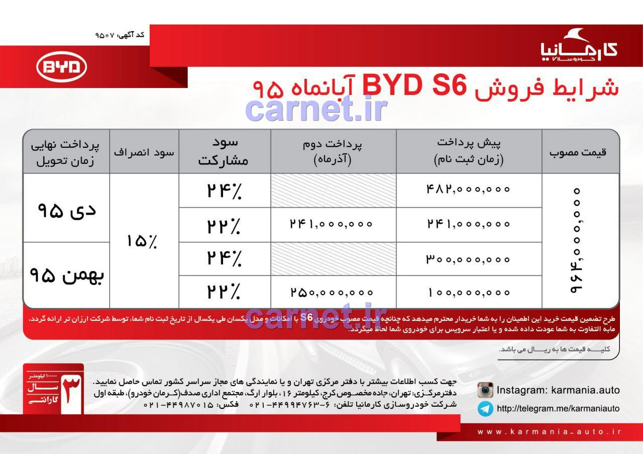 sharayet-foroosh-byd-s6-aban95